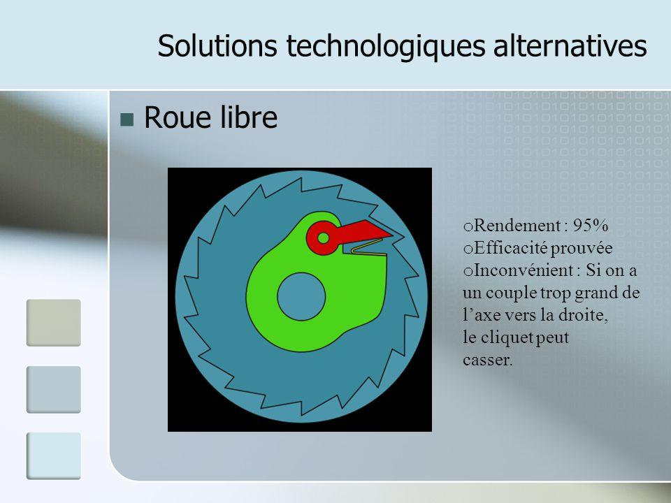 Solutions technologiques alternatives Roue libre o Rendement : 95% o Efficacité prouvée o Inconvénient : Si on a un couple trop grand de l'axe vers la