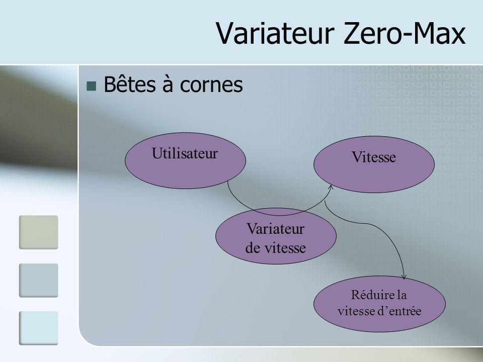Variateur Zero-Max Bêtes à cornes Utilisateur Vitesse Variateur de vitesse Réduire la vitesse d'entrée