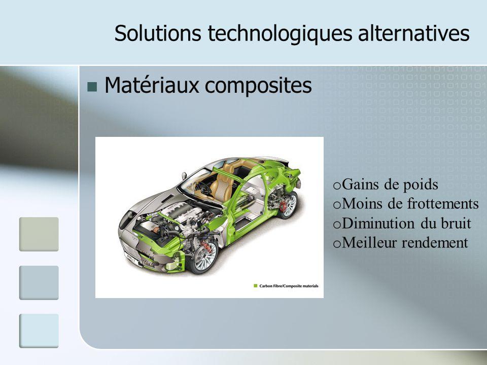 Solutions technologiques alternatives Matériaux composites o Gains de poids o Moins de frottements o Diminution du bruit o Meilleur rendement