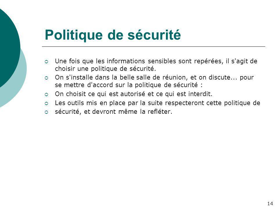 Politique de sécurité  Une fois que les informations sensibles sont repérées, il s'agit de choisir une politique de sécurité.  On s'installe dans la