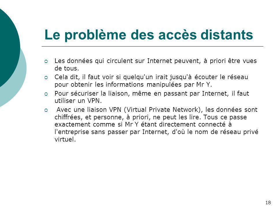 Le problème des accès distants  Les données qui circulent sur Internet peuvent, à priori être vues de tous.  Cela dit, il faut voir si quelqu'un ira