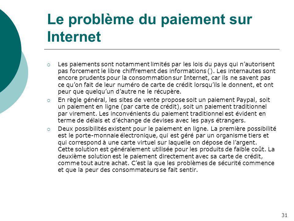 Le problème du paiement sur Internet  Les paiements sont notamment limités par les lois du pays qui n'autorisent pas forcement le libre chiffrement d