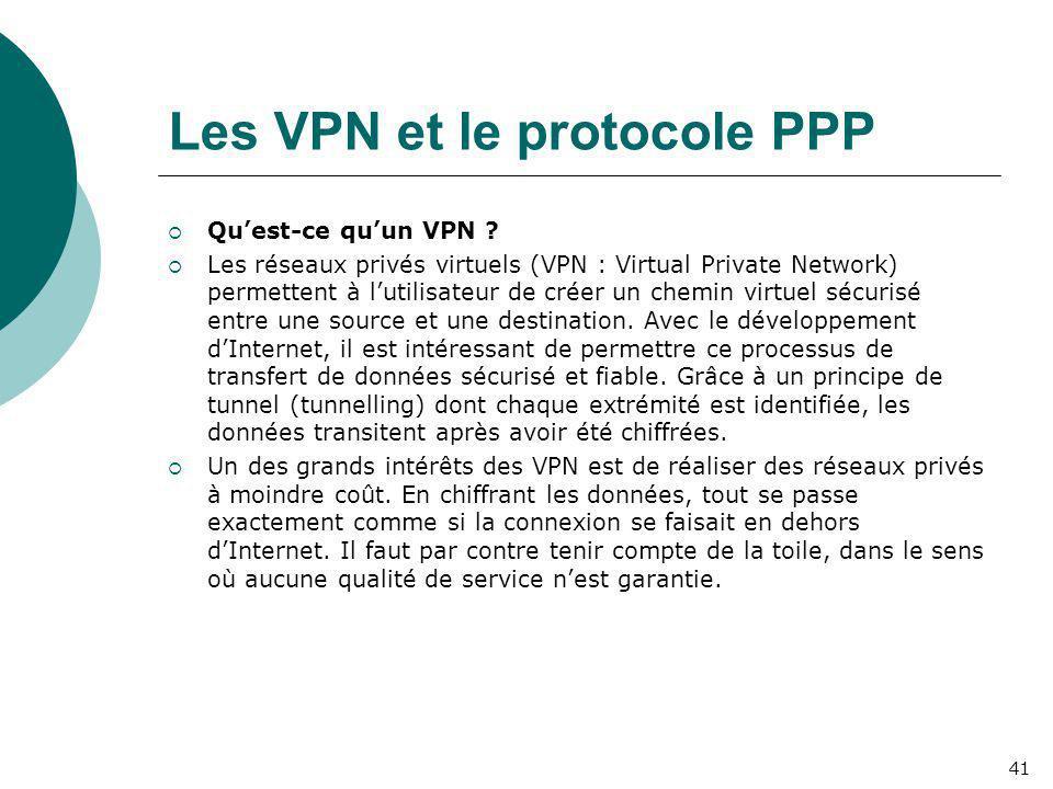 Les VPN et le protocole PPP  Qu'est-ce qu'un VPN ?  Les réseaux privés virtuels (VPN : Virtual Private Network) permettent à l'utilisateur de créer