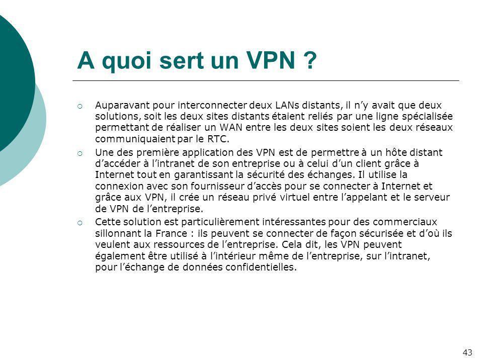 A quoi sert un VPN ?  Auparavant pour interconnecter deux LANs distants, il n'y avait que deux solutions, soit les deux sites distants étaient reliés
