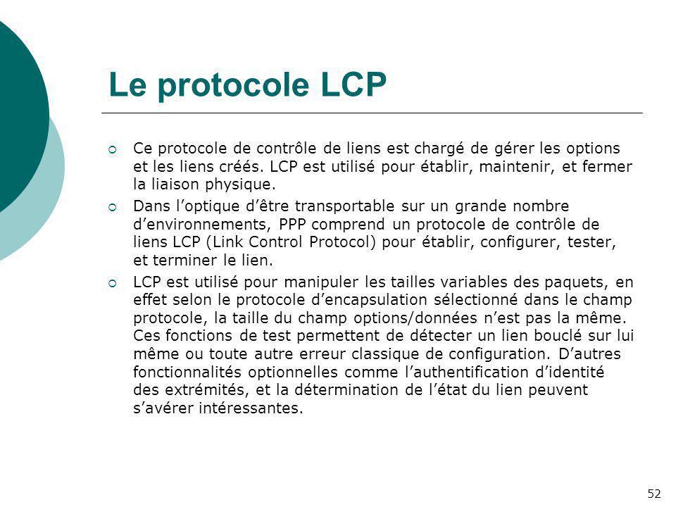 Le protocole LCP  L' en-tête est le suivant :  Code : Définit, sur un octet, le type de paquet LCP : 1.