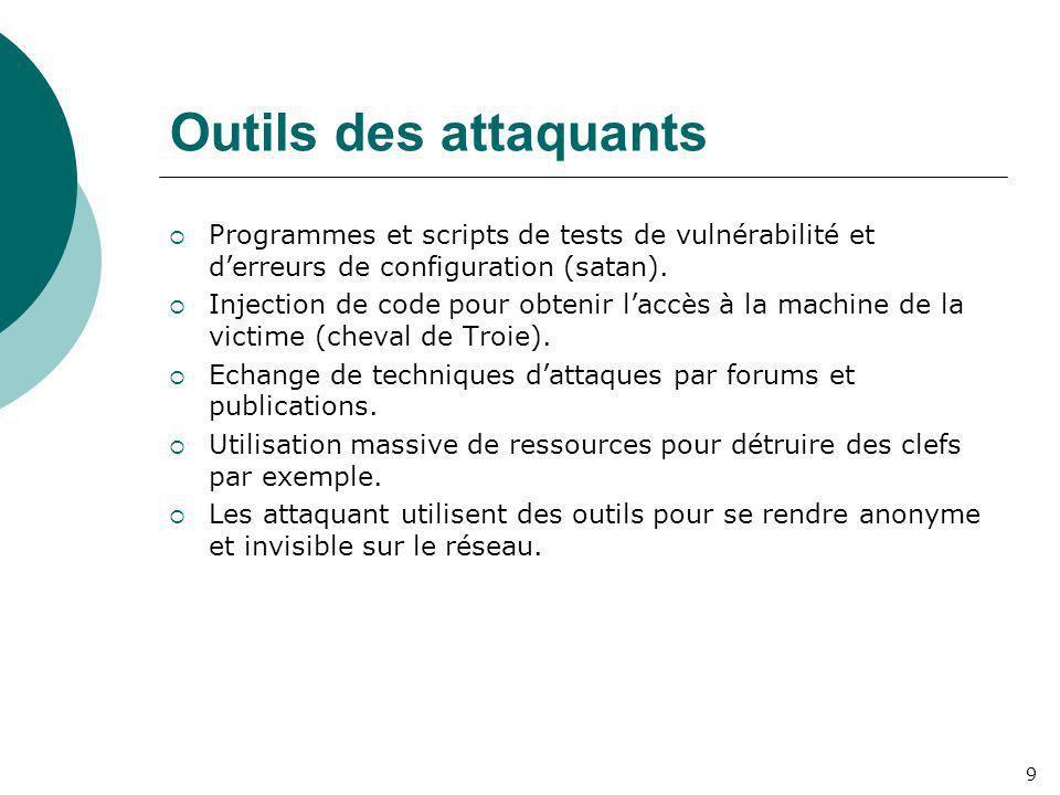 Outils des attaquants  Programmes et scripts de tests de vulnérabilité et d'erreurs de configuration (satan).  Injection de code pour obtenir l'accè