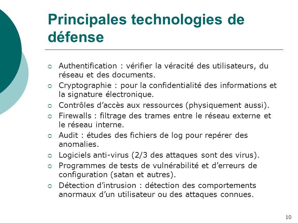 Principales technologies de défense  Authentification : vérifier la véracité des utilisateurs, du réseau et des documents.  Cryptographie : pour la