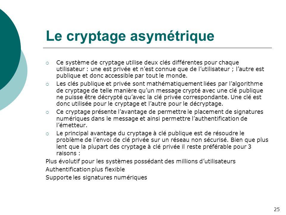 Le cryptage asymétrique  Ce système de cryptage utilise deux clés différentes pour chaque utilisateur : une est privée et n'est connue que de l'utili