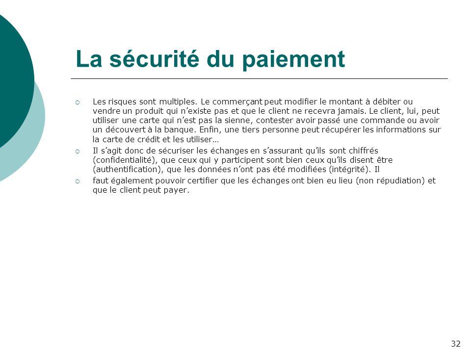 La sécurité du paiement  Les risques sont multiples. Le commerçant peut modifier le montant à débiter ou vendre un produit qui n'existe pas et que le