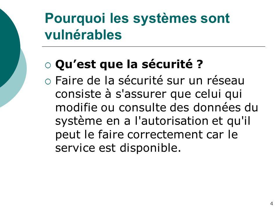 Pourquoi les systèmes sont vulnérables  Qu'est que la sécurité ?  Faire de la sécurité sur un réseau consiste à s'assurer que celui qui modifie ou c