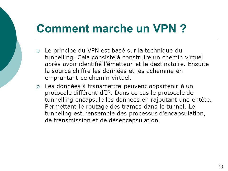 Comment marche un VPN ?  Le principe du VPN est basé sur la technique du tunnelling. Cela consiste à construire un chemin virtuel après avoir identif