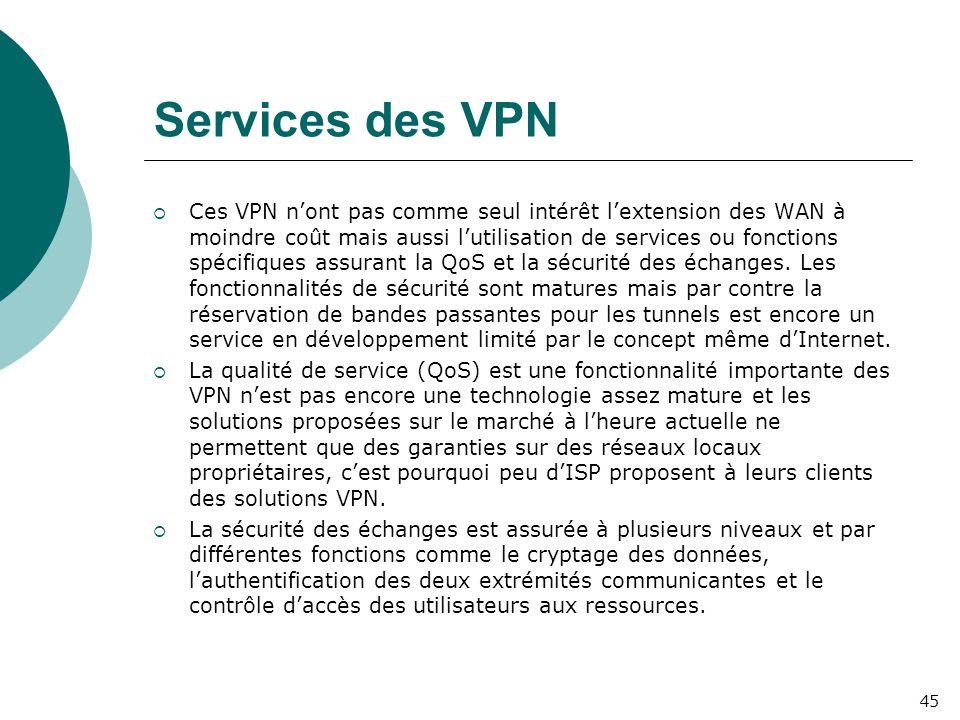 Services des VPN  Ces VPN n'ont pas comme seul intérêt l'extension des WAN à moindre coût mais aussi l'utilisation de services ou fonctions spécifiques assurant la QoS et la sécurité des échanges.