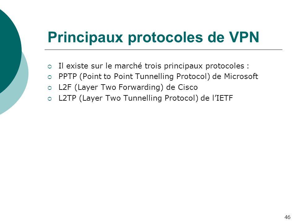 Principaux protocoles de VPN  Il existe sur le marché trois principaux protocoles :  PPTP (Point to Point Tunnelling Protocol) de Microsoft  L2F (Layer Two Forwarding) de Cisco  L2TP (Layer Two Tunnelling Protocol) de l'IETF 46