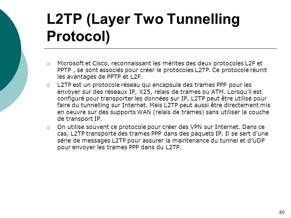 L2TP (Layer Two Tunnelling Protocol)  Microsoft et Cisco, reconnaissant les mérites des deux protocoles L2F et PPTP, se sont associés pour créer le p