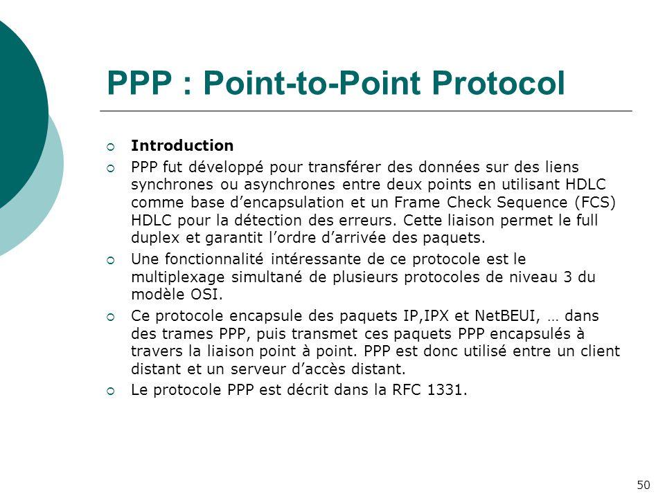 PPP : Point-to-Point Protocol  Introduction  PPP fut développé pour transférer des données sur des liens synchrones ou asynchrones entre deux points en utilisant HDLC comme base d'encapsulation et un Frame Check Sequence (FCS) HDLC pour la détection des erreurs.