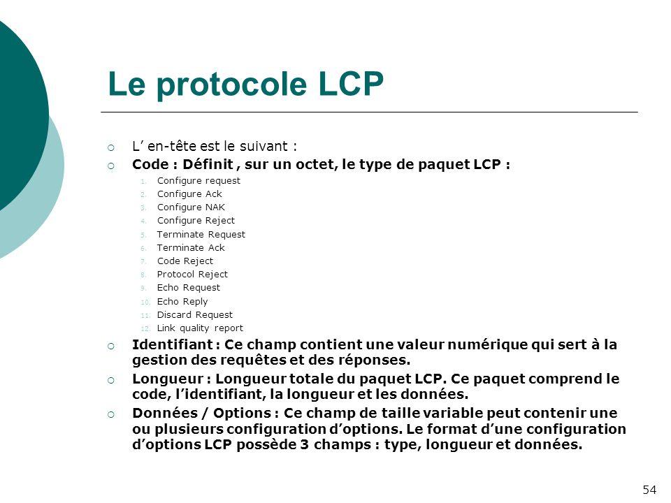 Le protocole LCP  L' en-tête est le suivant :  Code : Définit, sur un octet, le type de paquet LCP : 1. Configure request 2. Configure Ack 3. Config