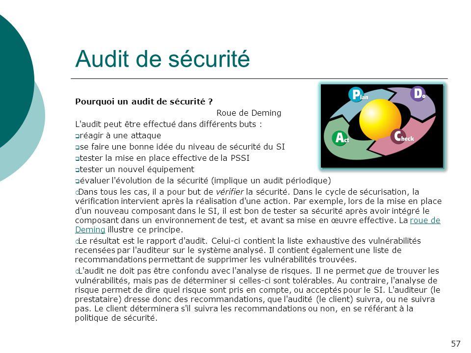Audit de sécurité Pourquoi un audit de sécurité ? Roue de Deming L'audit peut être effectué dans différents buts :  réagir à une attaque  se faire u