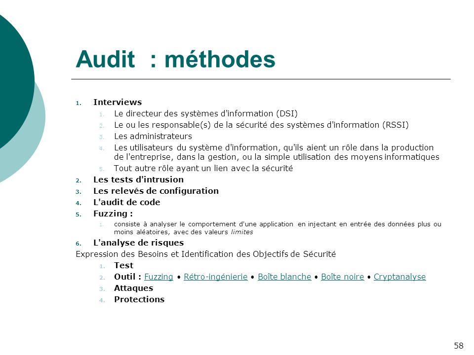 Audit : méthodes 1. Interviews 1. Le directeur des systèmes d'information (DSI) 2. Le ou les responsable(s) de la sécurité des systèmes d'information