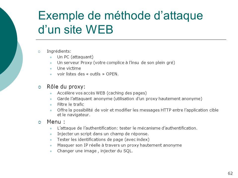 Exemple de méthode d'attaque d'un site WEB  Ingrédients: Un PC (attaquant) Un serveur Proxy (votre complice à l'insu de son plein gré) Une victime vo