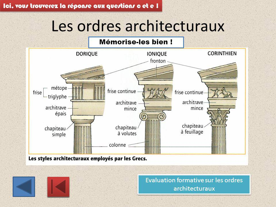 Les ordres architecturaux Evaluation formative sur les ordres architecturaux Evaluation formative sur les ordres architecturaux Mémorise-les bien ! Ic