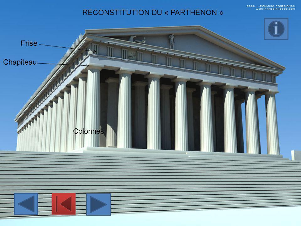 RECONSTITUTION DU « PARTHENON » Colonnes Chapiteau Frise