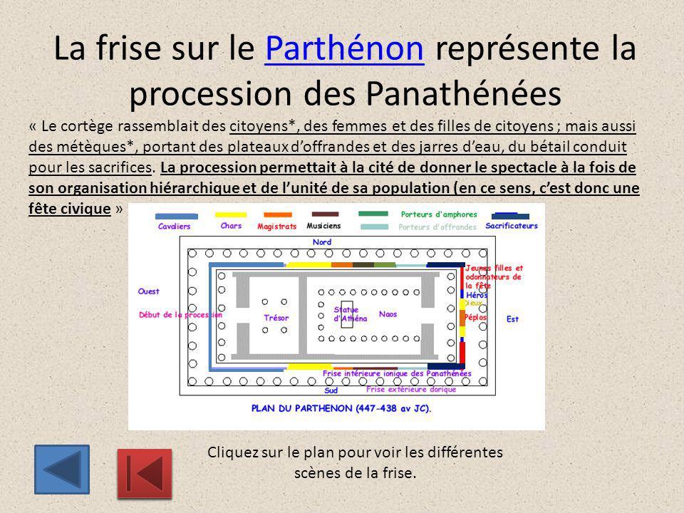 La frise sur le Parthénon représente la procession des PanathénéesParthénon Cliquez sur le plan pour voir les différentes scènes de la frise. « Le cor