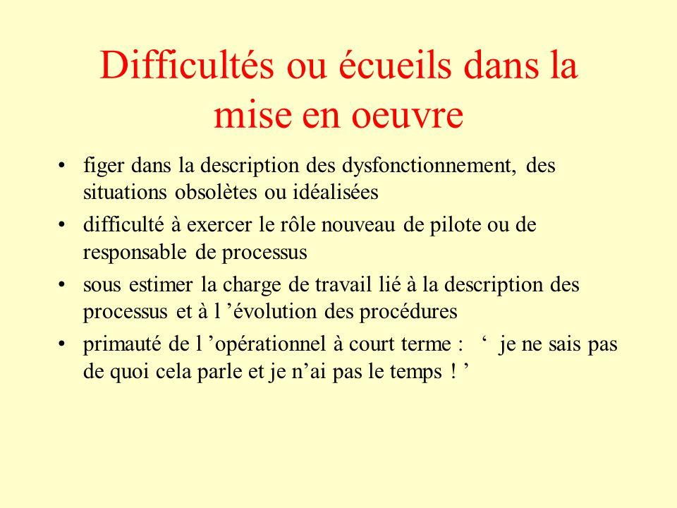 Difficultés ou écueils dans la mise en oeuvre figer dans la description des dysfonctionnement, des situations obsolètes ou idéalisées difficulté à exe