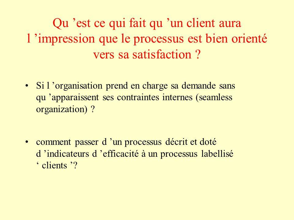 Qu 'est ce qui fait qu 'un client aura l 'impression que le processus est bien orienté vers sa satisfaction ? Si l 'organisation prend en charge sa de