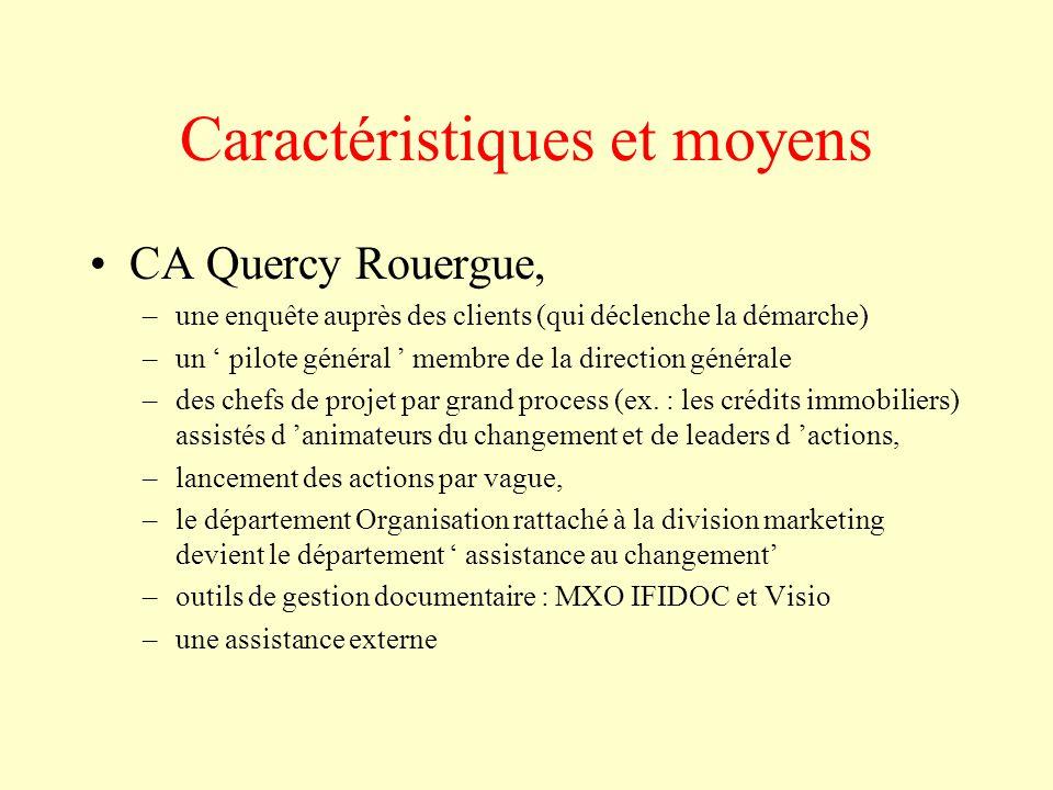 Caractéristiques et moyens CA Quercy Rouergue, –une enquête auprès des clients (qui déclenche la démarche) –un ' pilote général ' membre de la directi