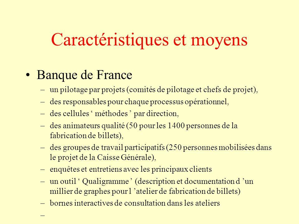 Caractéristiques et moyens Banque de France –un pilotage par projets (comités de pilotage et chefs de projet), –des responsables pour chaque processus