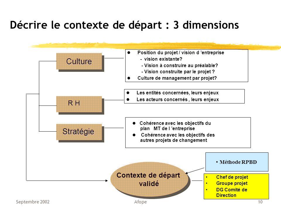Septembre 2002Afope10 Décrire le contexte de départ : 3 dimensions CultureCulture R H Stratégie Position du projet / vision d 'entreprise - vision existante.