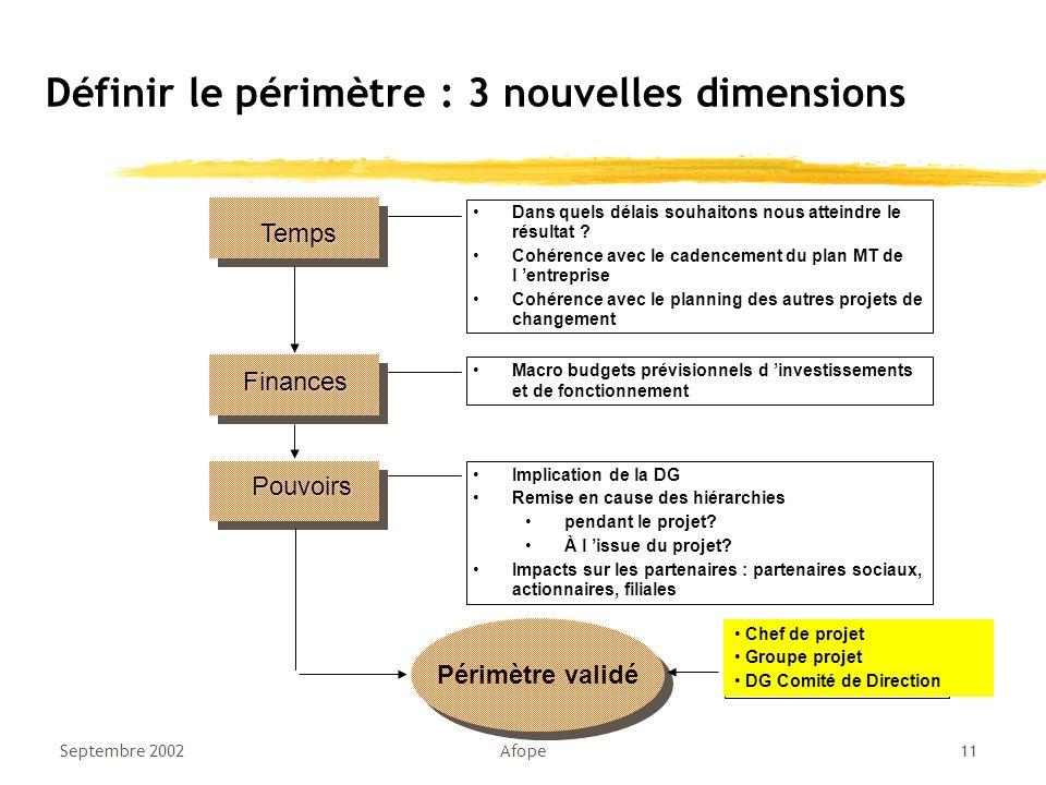 Septembre 2002Afope11 Définir le périmètre : 3 nouvelles dimensions Temps Finances Pouvoirs Implication de la DG Remise en cause des hiérarchies pendant le projet.