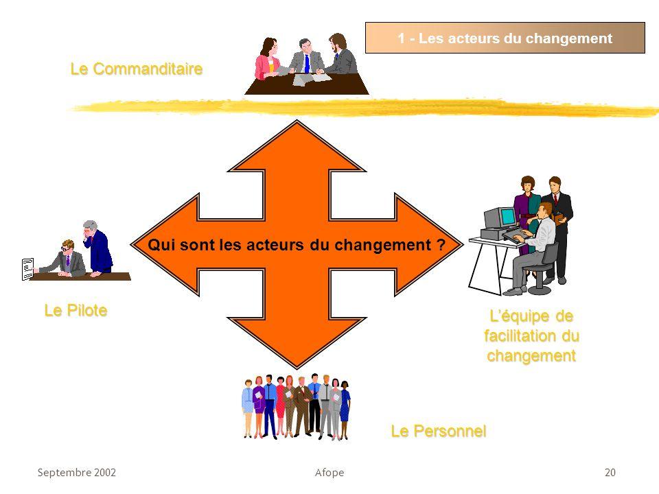 Septembre 2002Afope20 1 - Les acteurs du changement Qui sont les acteurs du changement .