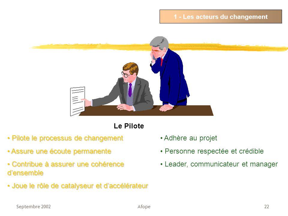 Septembre 2002Afope22 1 - Les acteurs du changement Le Pilote Pilote le processus de changement Pilote le processus de changement Assure une écoute permanente Assure une écoute permanente Contribue à assurer une cohérence d'ensemble Contribue à assurer une cohérence d'ensemble Joue le rôle de catalyseur et d'accélérateur Joue le rôle de catalyseur et d'accélérateur Adhère au projet Personne respectée et crédible Leader, communicateur et manager