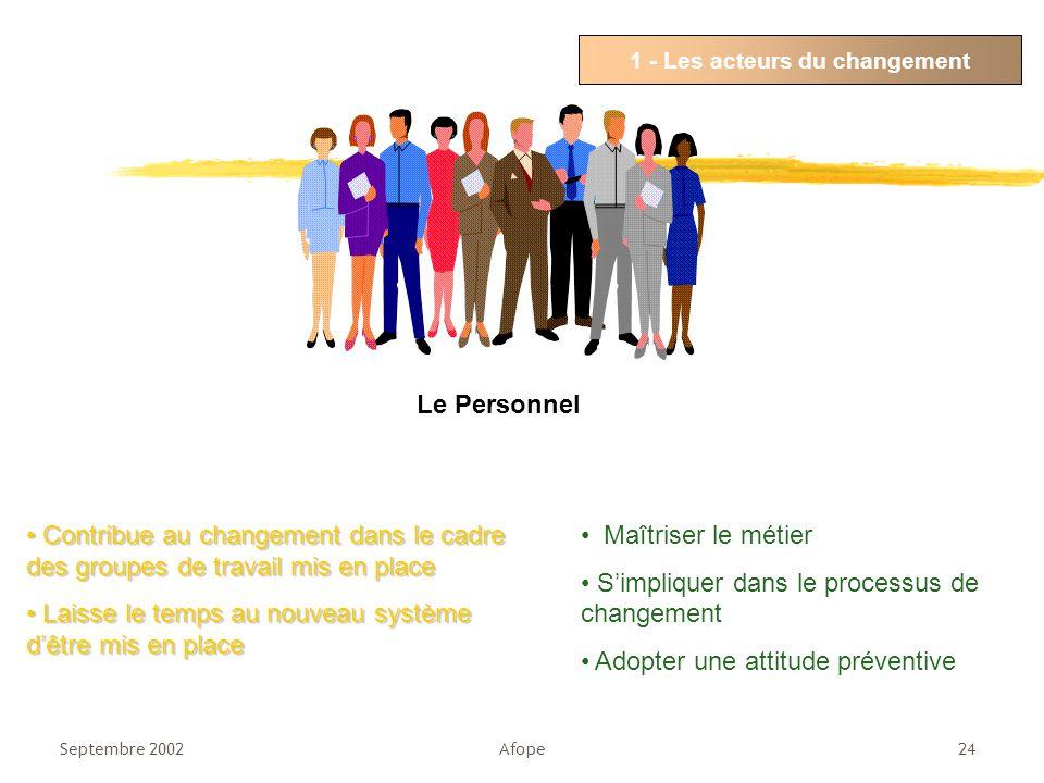 Septembre 2002Afope24 1 - Les acteurs du changement Le Personnel Contribue au changement dans le cadre des groupes de travail mis en place Contribue au changement dans le cadre des groupes de travail mis en place Laisse le temps au nouveau système d'être mis en place Laisse le temps au nouveau système d'être mis en place Maîtriser le métier S'impliquer dans le processus de changement Adopter une attitude préventive