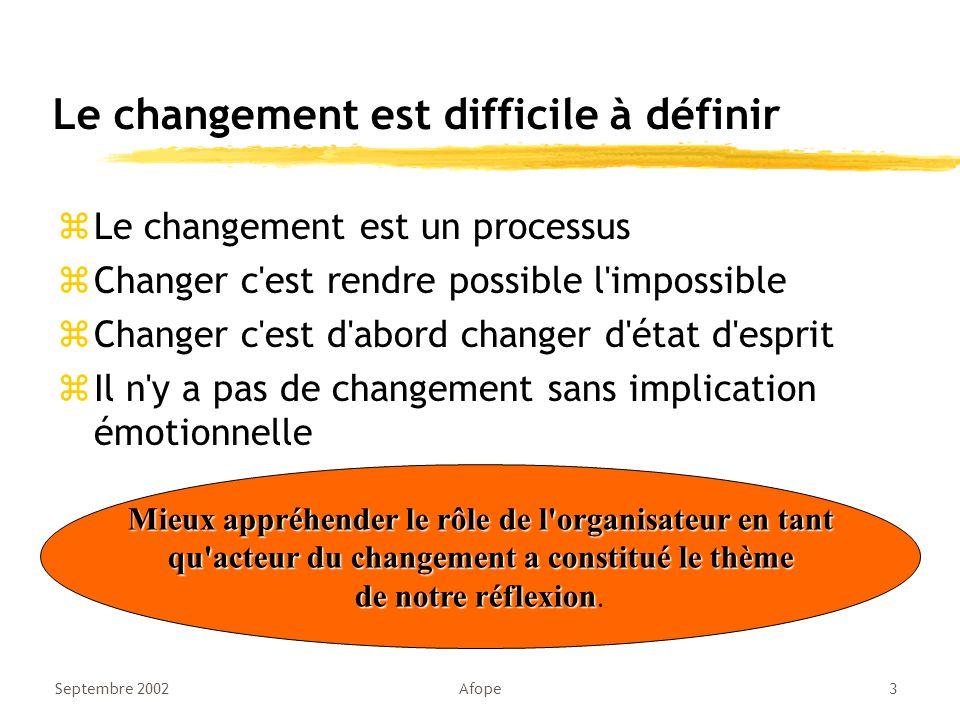 Septembre 2002Afope3 Le changement est difficile à définir zLe changement est un processus zChanger c est rendre possible l impossible zChanger c est d abord changer d état d esprit zIl n y a pas de changement sans implication émotionnelle Mieux appréhender le rôle de l organisateur en tant qu acteur du changement a constitué le thème de notre réflexion Mieux appréhender le rôle de l organisateur en tant qu acteur du changement a constitué le thème de notre réflexion.
