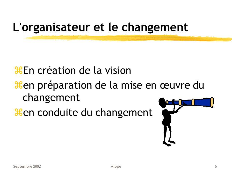 Septembre 2002Afope6 L organisateur et le changement zEn création de la vision zen préparation de la mise en œuvre du changement zen conduite du changement
