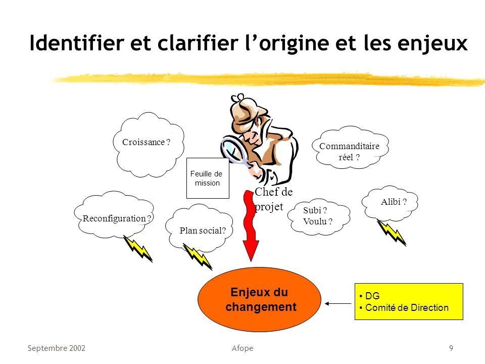 Septembre 2002Afope9 Identifier et clarifier l'origine et les enjeux Croissance .