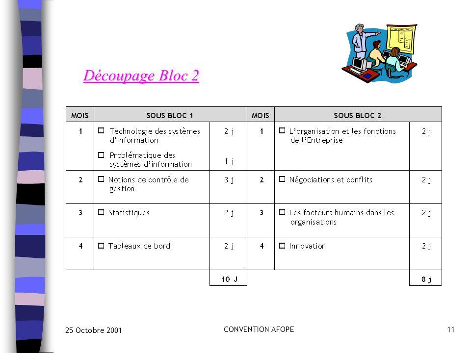 25 Octobre 2001 CONVENTION AFOPE11 Découpage Bloc 2