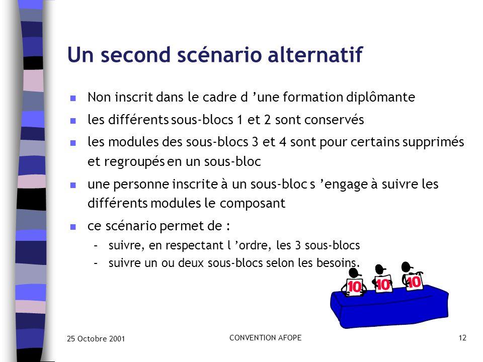 25 Octobre 2001 CONVENTION AFOPE12 Un second scénario alternatif n Non inscrit dans le cadre d 'une formation diplômante n les différents sous-blocs 1 et 2 sont conservés n les modules des sous-blocs 3 et 4 sont pour certains supprimés et regroupés en un sous-bloc n une personne inscrite à un sous-bloc s 'engage à suivre les différents modules le composant n ce scénario permet de : –suivre, en respectant l 'ordre, les 3 sous-blocs –suivre un ou deux sous-blocs selon les besoins.