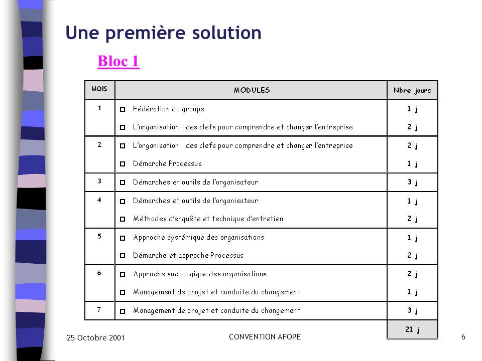 25 Octobre 2001 CONVENTION AFOPE6 Une première solution Bloc 1