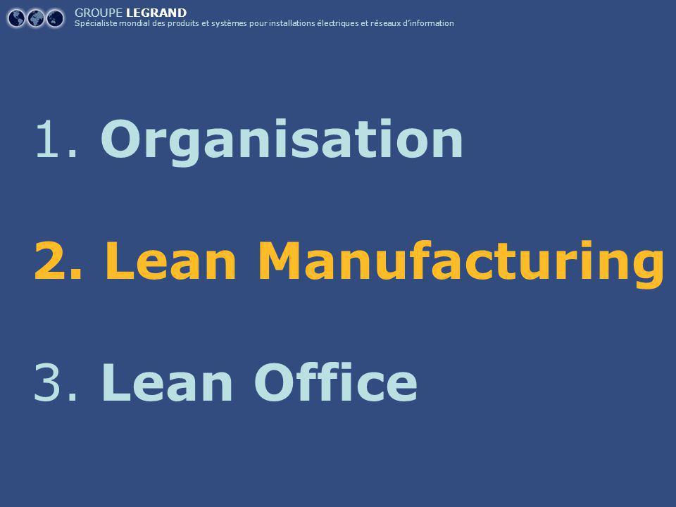 GROUPE LEGRAND Spécialiste mondial des produits et systèmes pour installations électriques et réseaux d'information 1.