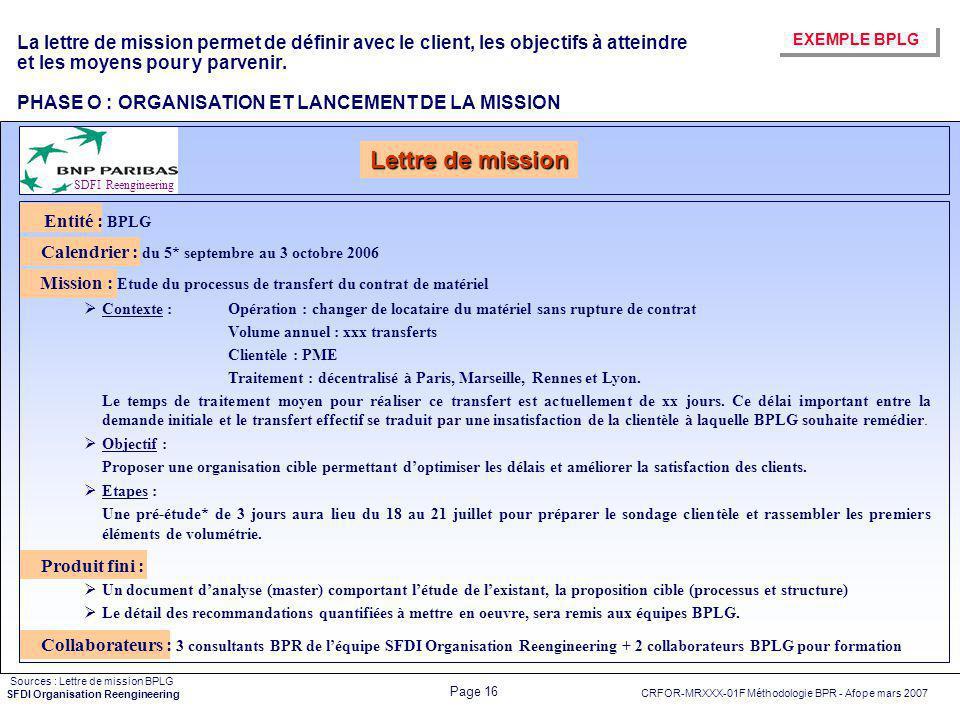 CRFOR-MRXXX-01F Méthodologie BPR - Afope mars 2007 Page 16 SFDI Organisation Reengineering La lettre de mission permet de définir avec le client, les