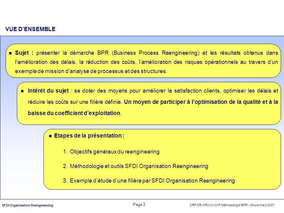 CRFOR-MRXXX-01F Méthodologie BPR - Afope mars 2007 Page 33 SFDI Organisation Reengineering ANALYSE PAR PROCESSUS : RESUME DES POINTS INDISPENSABLES ORIENTATION CLIENT « FRONT TO BACK » FOCALISATION ANALYSE DETAILLEE  Intégrer très en amont les attentes des différentes clientèles  Déterminer le besoin de différencier les processus par type de clientèle  Poursuivre l'orientation client généralement bien réalisée en front office, tout au long des processus  Sélectionner les processus majeurs en terme d'activité, de volumes d'opérations et d'importance dans la relation client  L'analyse détaillée, rigoureuse et mesurée des processus et des unités concernées est incontournable METHODOLOGIE