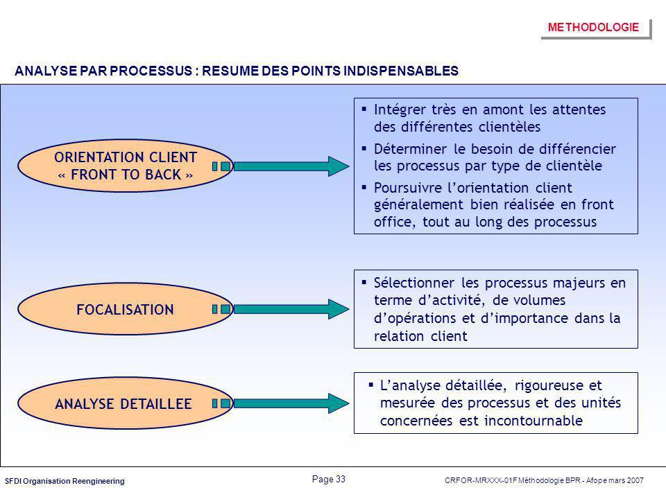 CRFOR-MRXXX-01F Méthodologie BPR - Afope mars 2007 Page 33 SFDI Organisation Reengineering ANALYSE PAR PROCESSUS : RESUME DES POINTS INDISPENSABLES OR