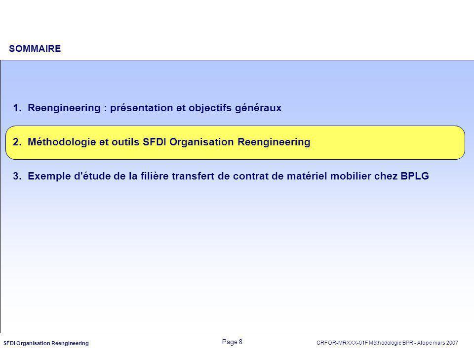 CRFOR-MRXXX-01F Méthodologie BPR - Afope mars 2007 Page 29 SFDI Organisation Reengineering Rationaliser les échanges entre BPLG et les demandeurs (cédant, cessionnaire…)* : 1.En clarifiant les circuits de prise en charge des demandes et le rôle du gestionnaire 2.En dotant le gestionnaire d'outils (kit de transfert, fiche transfert plus complête…) 3.… Optimiser le traitement des demandes au sein de BPLG* : 1.En réduisant le nombre d'échanges courrier avec les demandeurs (cf, supra) 2.En envisageant de réduire le nombre de dossiers transmis à la DRC: en transférant cette délégation, après formation, aux responsables de secteurs en contrebalancant ce dispositif par la mise en place de contrôles a posteriori 3....