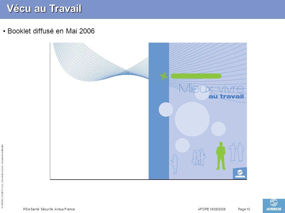 © AIRBUS FRANCE S.A.S. Tous droits réservés. Document confidentiel. AFOPE 18/09/2008Pôle Santé Sécurité Airbus FrancePage 10 Vécu au Travail Booklet d