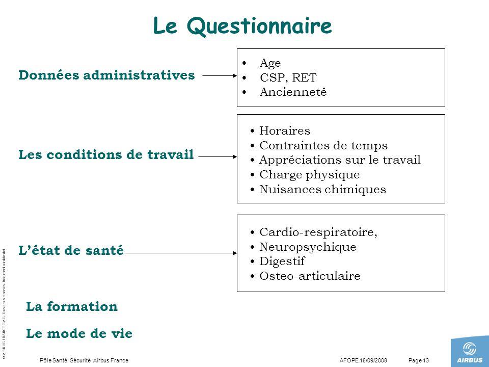 © AIRBUS FRANCE S.A.S. Tous droits réservés. Document confidentiel. AFOPE 18/09/2008Pôle Santé Sécurité Airbus FrancePage 13 Le Questionnaire Horaires