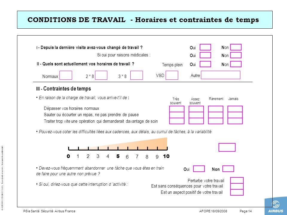 © AIRBUS FRANCE S.A.S. Tous droits réservés. Document confidentiel. AFOPE 18/09/2008Pôle Santé Sécurité Airbus FrancePage 14 CONDITIONS DE TRAVAIL - H