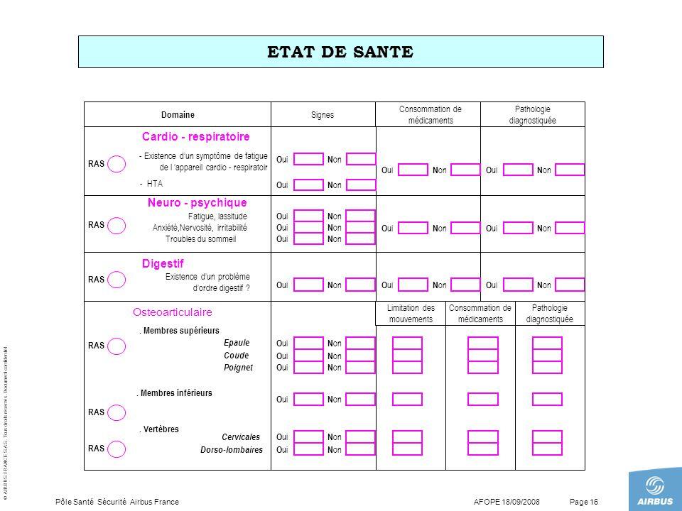 © AIRBUS FRANCE S.A.S. Tous droits réservés. Document confidentiel. AFOPE 18/09/2008Pôle Santé Sécurité Airbus FrancePage 16 RAS Neuro - psychique Car